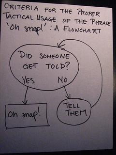 Oh Snap Flowchart